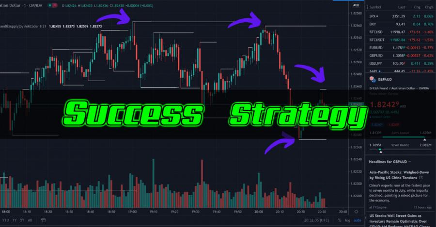 corretores de opções binárias mt4 para nós traders